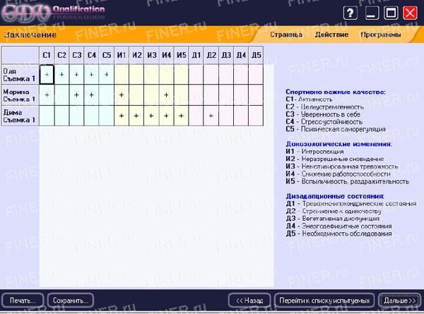 GDV Sport (ГРВ Спорт) - программа для прибора ГРВ
